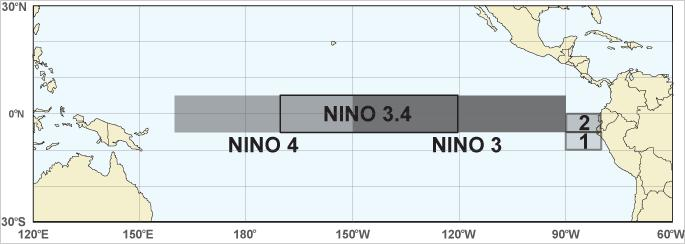 Sea Surface Temperatures (SSTs) In addition to the SOI, climatologists use several NINO indices to monitor the Pacific Ocean.