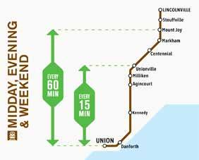 weekend 15-minute, two-way service between Unionville and Union Station 60-minute, two-way
