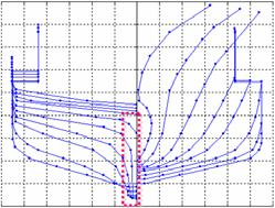 FK DIF RAD MAN DAMP RUD () 3. COMPARISON OF NUMERICA SIMUATION RESUTS WITH ITTC CAPSIZING MODE TEST RESUTS Model ship for the ITTC capsizing model tests is a 1/15 scale fishing vessel, Purse seiner.