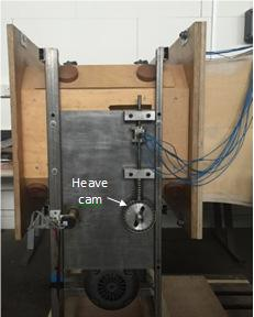 This mechanism is independent of the pitch mechanism, which is driven be a separate cam wheel. Both the heave cam shaft and the pitch cam shaft are connected via a belt, and thereby rotate together.