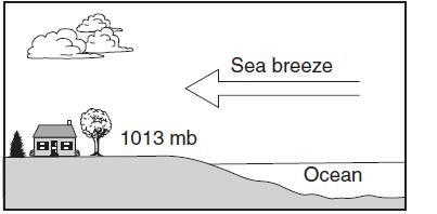 Name Date L.O: SWBAT explain what breezes, planetary winds, ocean currents & monsoons are. 1. A cool breeze is blowing toward the land from the ocean on a warm, cloudless summer day.