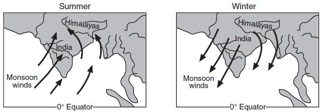 35. The arrows on the two maps below show how the monsoon winds over India change direction with the seasons. How do these winds affect India's weather in summer and winter?