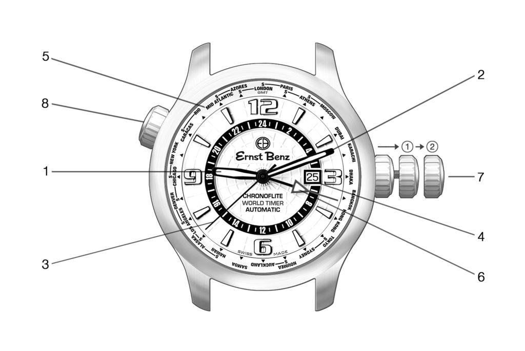 CHRONOFLITE WORLD TIMER WORLD TIMER (ETA 2893-2) Operating Instructions To set the time, pull the Winding Crown (7) out into position -2- and turn it clockwise (CW).
