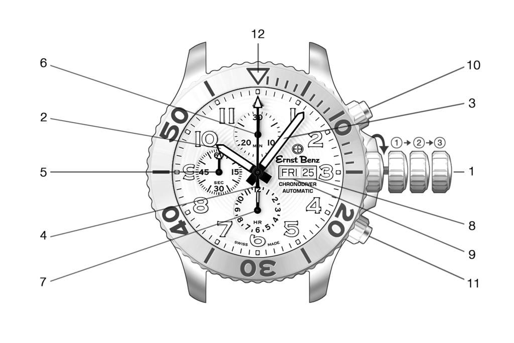 CHRONODIVER CHRONODIVER (Valjoux 7750) Operating Instructions To set the time, you must first unlock the Winding Crown (1) by turning it counter-clockwise (CCW), then pull the crown out into position