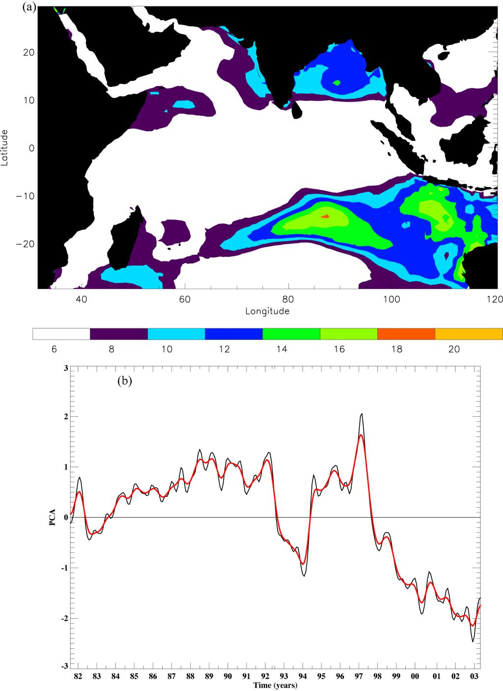 FIG. 8 First EOF (41.3% of the variance) of latent heat flux for the Indian Ocean.