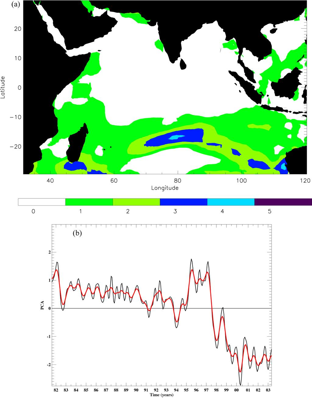 FIG. 9 First EOF (18.4% of the variance) of sensible heat flux for the Indian Ocean. The spatial pattern (a) and time series (b) are scaled by the mean JJAS principal component.