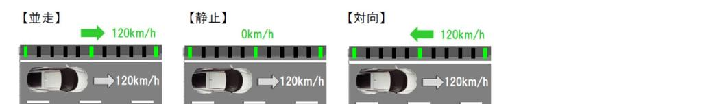 Result of Field Experiment on Shin-Tomei Expressway Vehicle