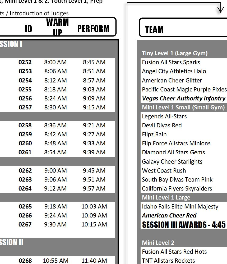 SATURDAY BALLROOM Tiny Level 1, Mini Level 1 & 2, Youth Level 1, Prep 7:45 AM Doors Open 8:35 AM Welcome / Announcements / TEAM SESSION I SESSION III Mini Prep Level 1 Tiny Level 1 (Large Gym) Las