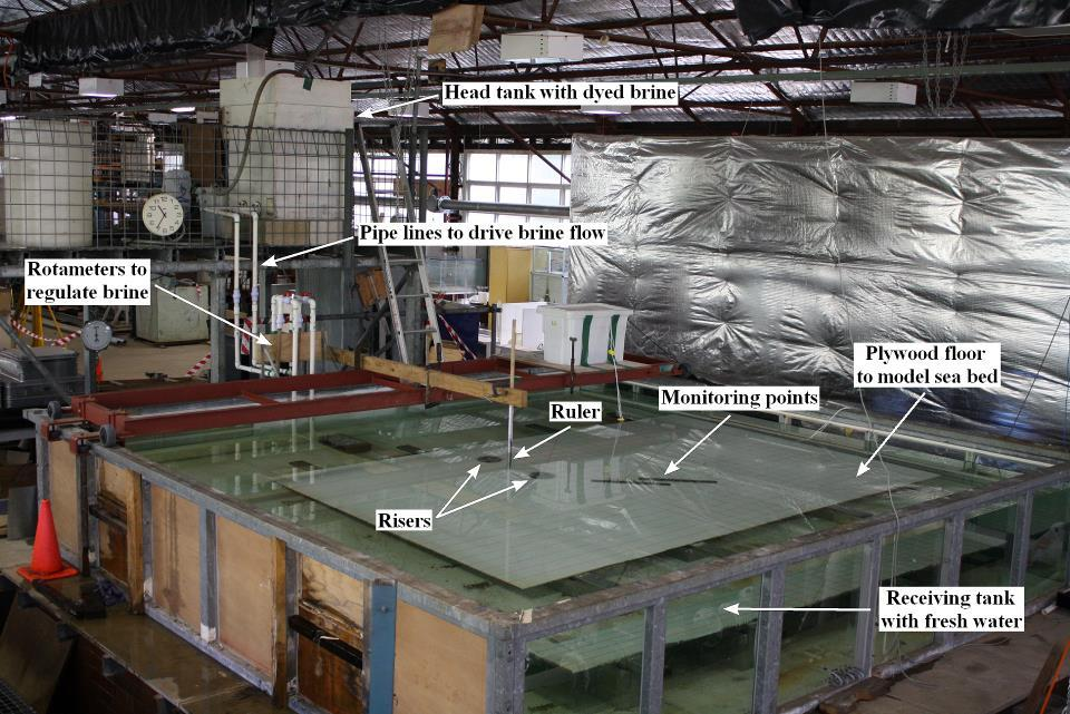 scale. Sensors were set to be 8 mm above the model floor, which is equivalent to 0.5 m above the prototype sea bed.