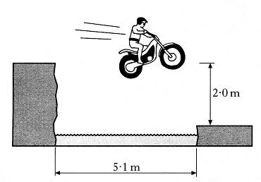 6. A stunt motorcyclist attempts to jump a river which is 5.1m wide. The bank from which he will take-off is 2m higher than the bank on which he will land, as shown below.