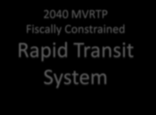 Fiscally Constrained Rapid