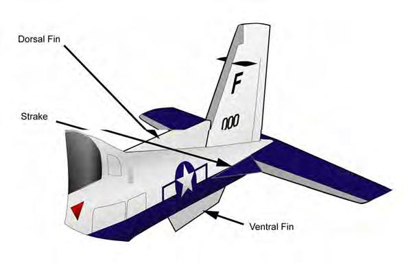 CHAPTER ONE OUT OF CONTROL FLIGHT Figure 1-4 Dorsal and Ventral Fins A number of other factors also influence the spin.