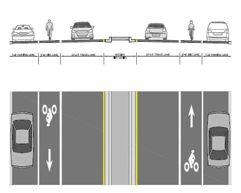 Cross Sectional Elements: Examples On-street parking, bike lane, traffic thru lane, median (Credit: 2011 Dallas Bike Plan) On-street parking, bike lane, traffic thru lane, no median