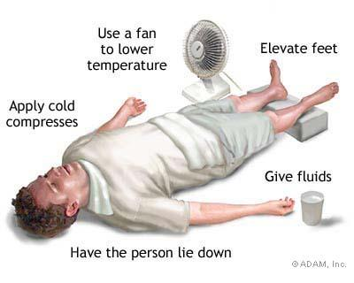 Heat Stroke Emergency Procedures Move person into a cool place and out of direct sunlight Remove unnecessary clothing and place person on side Cool entire body by sponging or spraying cold water