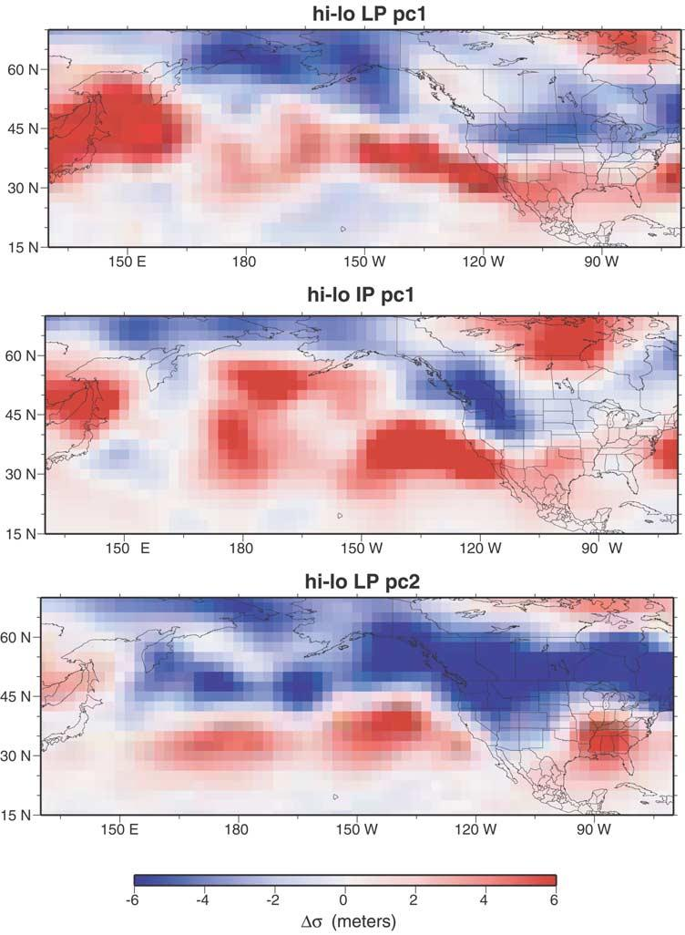 Figure 13. Difference in storm activity associated with months of high versus low amplitudes of LP and IP PCs.