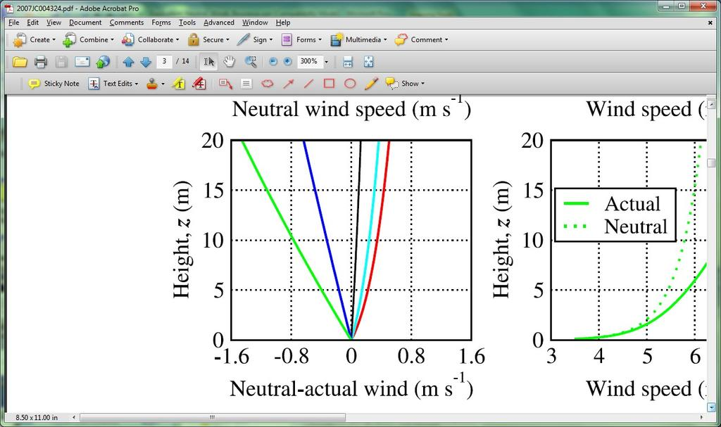 Equivalent Neutral wind speed minus Earth Relative wind speed For equal and