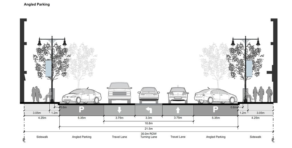 vehicles The Revised Concept (Summary) Cross Section Angled parking is maintained. Parking yield is reduced from existing to 101 spaces. Additional accessible parking spaces (each block).