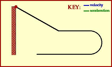 Acceleration (Vector) Acceleration is the rate of change in the velocity of an object.
