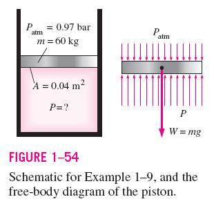PAGE 10 of 11 EXERCISE A-2-4 (Do-It-Yourself) Schematic of a vertical pistoncylinder device and the free-body diagram of the piston The piston of a vertical piston-cylinder device is containing a gas