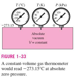 PAGE 1 of 11 Basic Properties and Temperature A constant-volume gas thermometer reads -273.