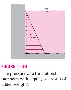 PAGE 4 of 11 Hydrostatic Pressure Variation z (height) h (depth) The pressure of a fluid at rest increases with depth In a room filled with a gas, the variation of pressure with height