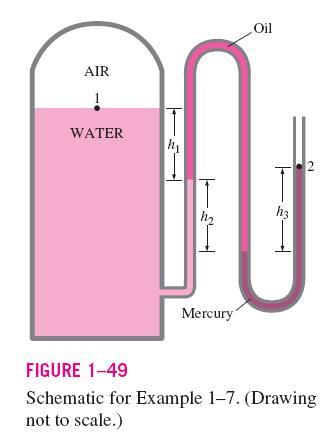 PAGE 7 of 11 EXERCISE A-2-3 (Do-It-Yourself) The water in a tank is pressurized by air, and the pressure is measured by a multi-fluid manometer, as shown in the figure.