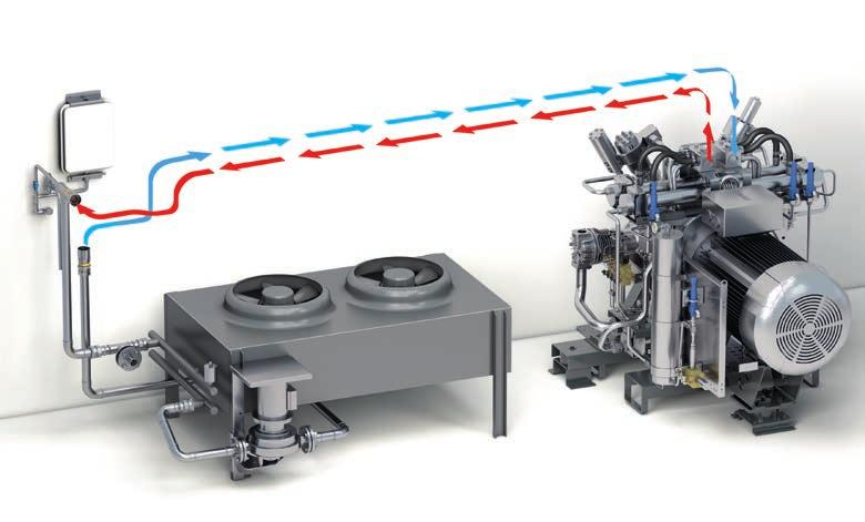 B-CONTROL II Plate heat exchangers can be used to ensure that the compressor s heat exchanger is not affected by contamination in fresh water cooling.
