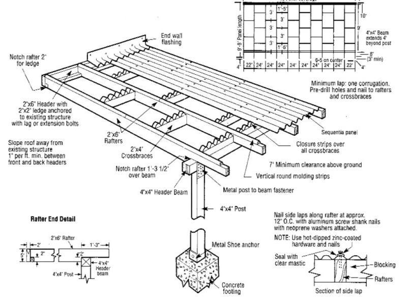 Appendix A1 Isometric and construction details for a typical