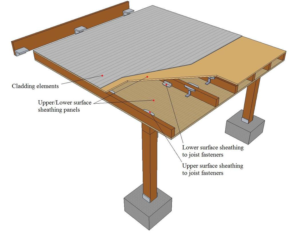 sheathing at both upper and lower surfaces