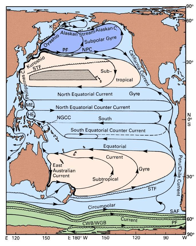Figure 5. Major Surface Currents of the Pacific Ocean Source: Tomzack and Godfrey 2003 Surface currents of the Pacific Ocean.