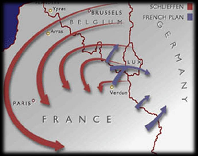 We can use the map on to describe how Germany s geographic location in Europe influenced its pre-world War I war plan The German plan was to quickly knock France out of the war & capture Paris before