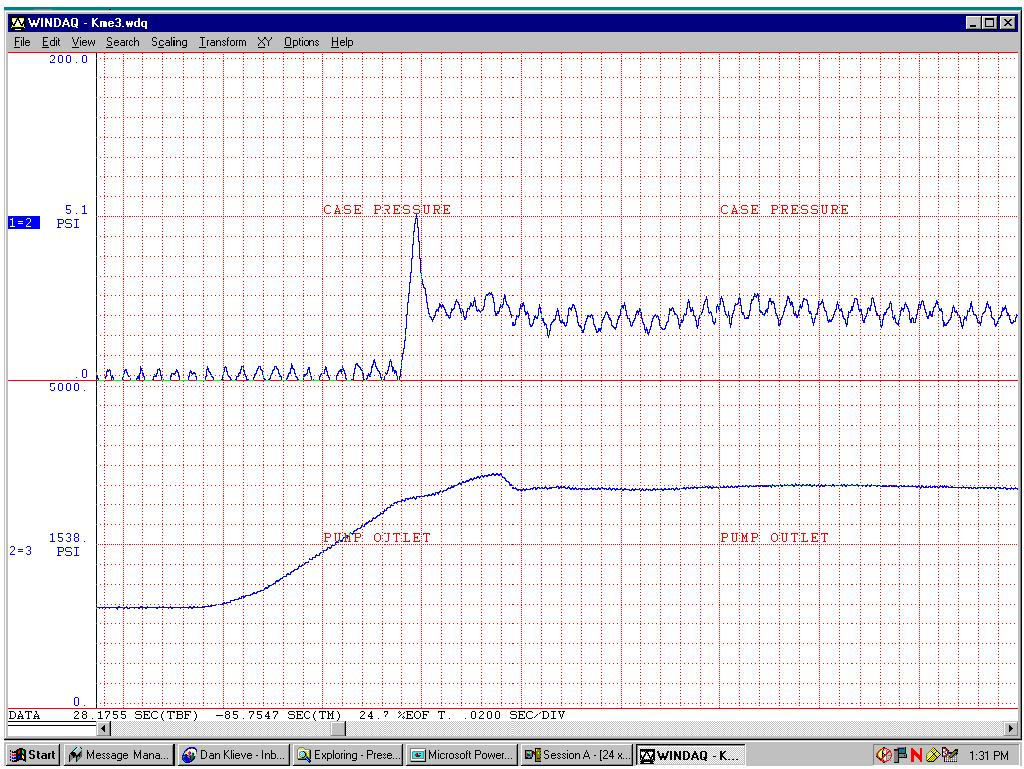 Case Spike While Pump Comes Off Stroke 101 PSI Spike 42 PSI While Compensated PVG -065 with 5/8 case drain - 20