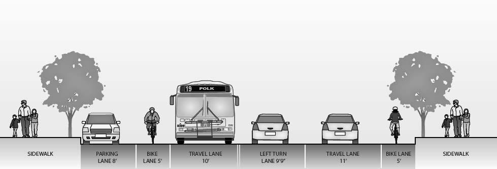 Figure 1: Proposed Northbound Section View between McAllister Street and Golden Gate Avenue Between Golden Gate Avenue and Turk Street, the proposed Polk Street roadway configuration would differ.