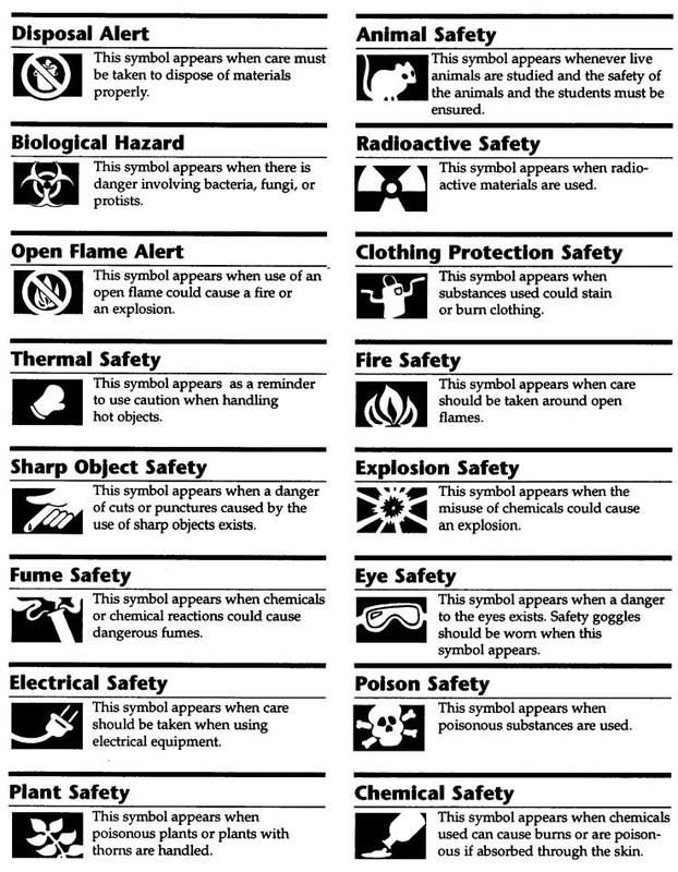 7. Safety Charts - provided in all lab areas. It is important to read them. They will remind you of important lab procedures and safety precautions. 8.