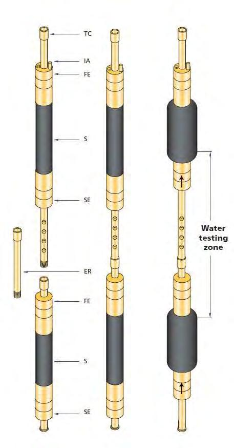 WATER TEST LINE (WTP) DOUBLE PACKER A double packer «WTP» especially designed for Lugeon and water testing. It is available in sizes from 42 up to 170 mm.