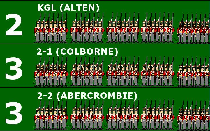 1.2. Units Sample Infantry: Each side has their own units. There are 3 basic types: Infantry : The mainstay of armies. When occupying the Approach they gain an advantage in combat.