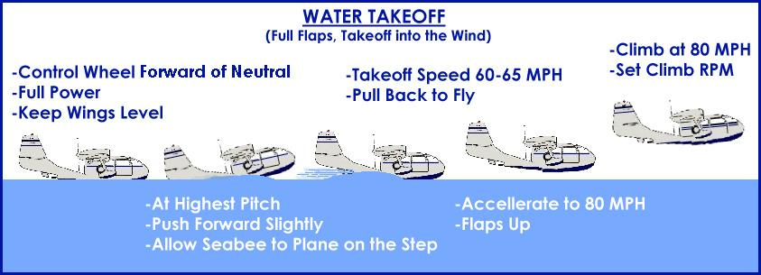 Seabee Initial Checkout Guide trainee all that is required to stop the oscillations is a slight back pressure. If extended step taxi is anticipated, re-trim to prevent the porpoise oscillations.