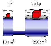 Archimedes Principle Since pressure in a fluid increases with depth, an object immersed either partially or completely in a fluid will experience a greater pressure on the bottom than on the top.