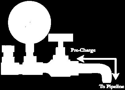 Connecting the cylinder pre-charge valve to the pipeline (pressurized gas pipeline only): Use small diameter stainless steel tubing to connect from an available pipeline valve to the pre-charge inlet