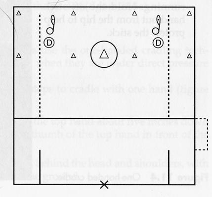 To work on cradling skills Cradling Games CRADLING GAME (1) Play 1 v 1 in a 15-by-15-yard square. Several squares can be set up within the penalty box to enable four groups to work at the same time.