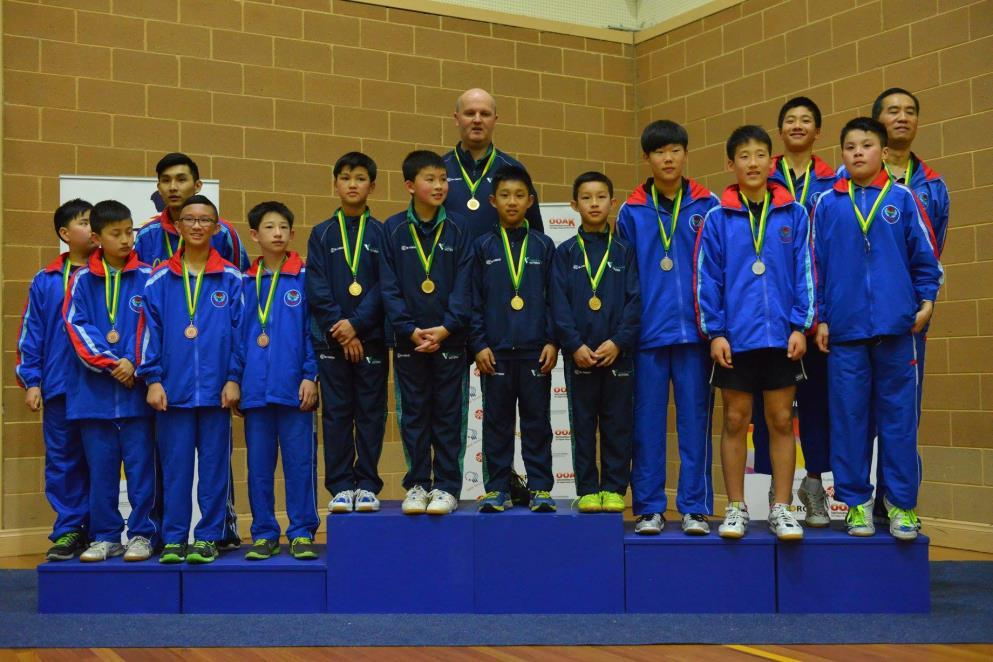 U/13 Boys Team Gold