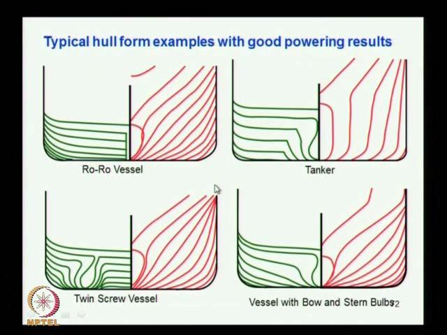 (Refer Slide Time: 06:54) So, this is a body plan this is how the body plan are shown here for some typical vessels with bulb.