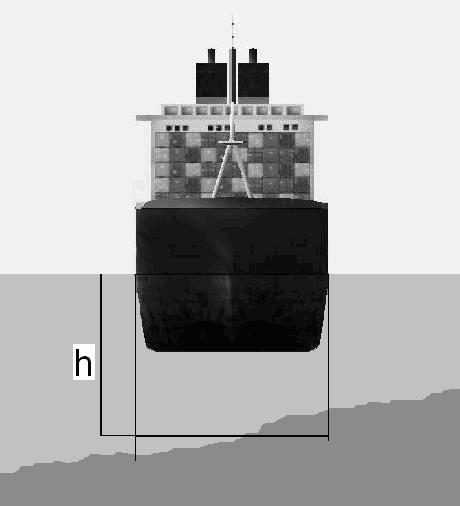 distance between the ship's centreline and the wall; an example is given in Figure 3.