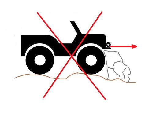 If the vehicle is stuck, understand why. Is the vehicle simply in slippery mud? Is an axle or skid plate caught on a rock? Understanding why the vehicle is stuck is a key point.