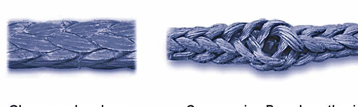 When synthetic rope is new, it has a smooth finish (a.).