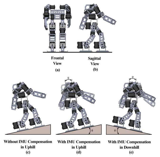 Fig. 40 Dynamic walking gait generation and adaptation using IMU 5.