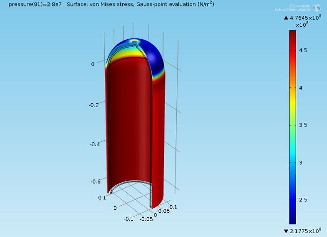 Failure Analysis of A Thin-walled CNG Cylindrical Pressure Vessel TABLE.IV: RESULT TABLE OF STRESSES FOR PRESSURE PARTS To analysis he Von-Mises sress, COMSOL sofware has been used.
