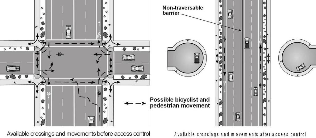 Severing public streets not a desirable access management