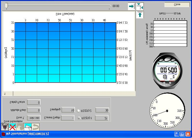 (3) Execution of simulation The Simulation window shows the previously set altitude rank, safety factor, sampling time (seconds), and fraction of oxygen FO2 (%) as dive information (upper left of