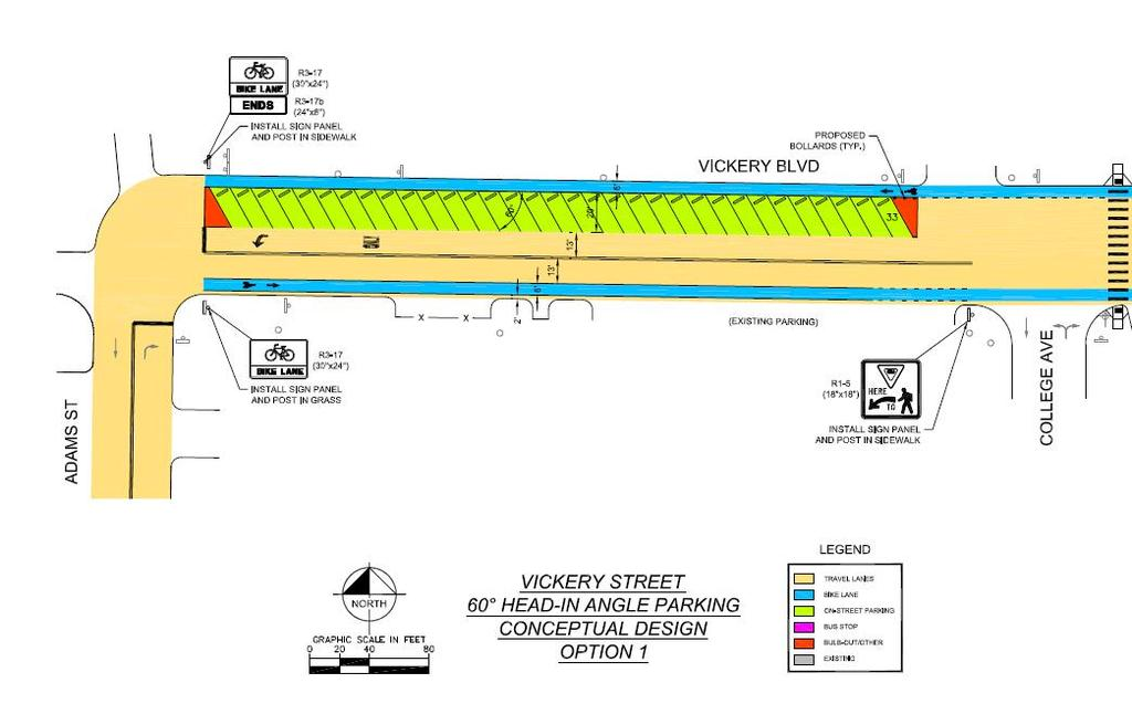 Non-traditional road diet example Vickery Street, Fort Worth Meetings with engineers, planners, and